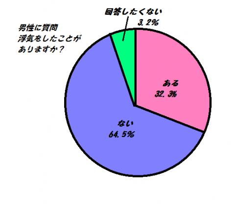 %e6%b5%ae%e6%b0%97%e3%82%b0%e3%83%a9%e3%83%95